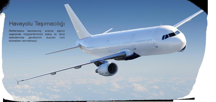 Hava Yolu Taşımacılığı